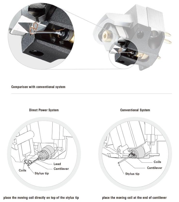 audio-technica-AT-ART1000-direct-power-system.jpg