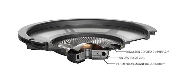 Zintegrowana pokrywa wolframem membrana słuchawek Audio-Technica ATH-ADX5000