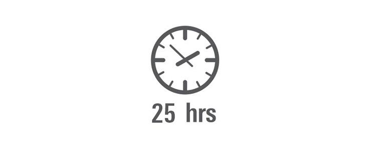 Audio-Technica ATH-ANC700BT 25 godzin słuchania muzyki