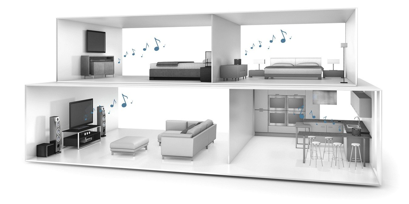 Yamaha Multiroom