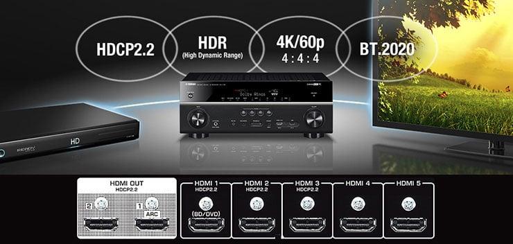 Amplituner AV Yamaha MusicCast RX-V781