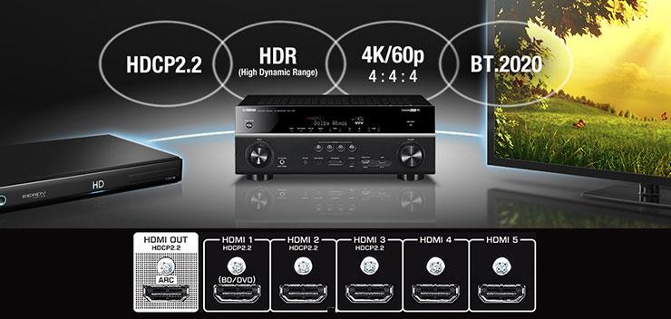 Amplituner AV Yamaha MusicCast RX-V681