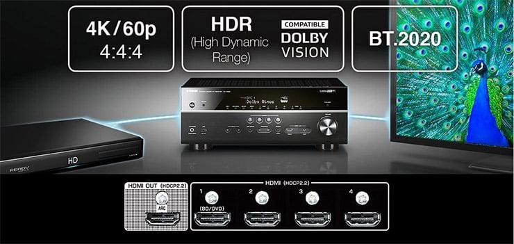 Yamaha RX-V383 HDMI