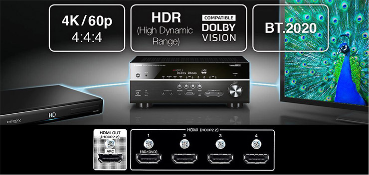 Yamaha MusicCast HTR-4071 HDMI