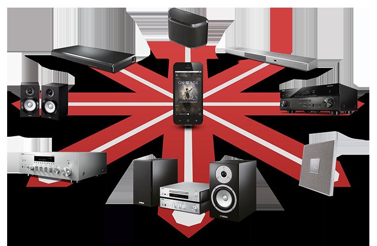 MusicCast kategorie produktów