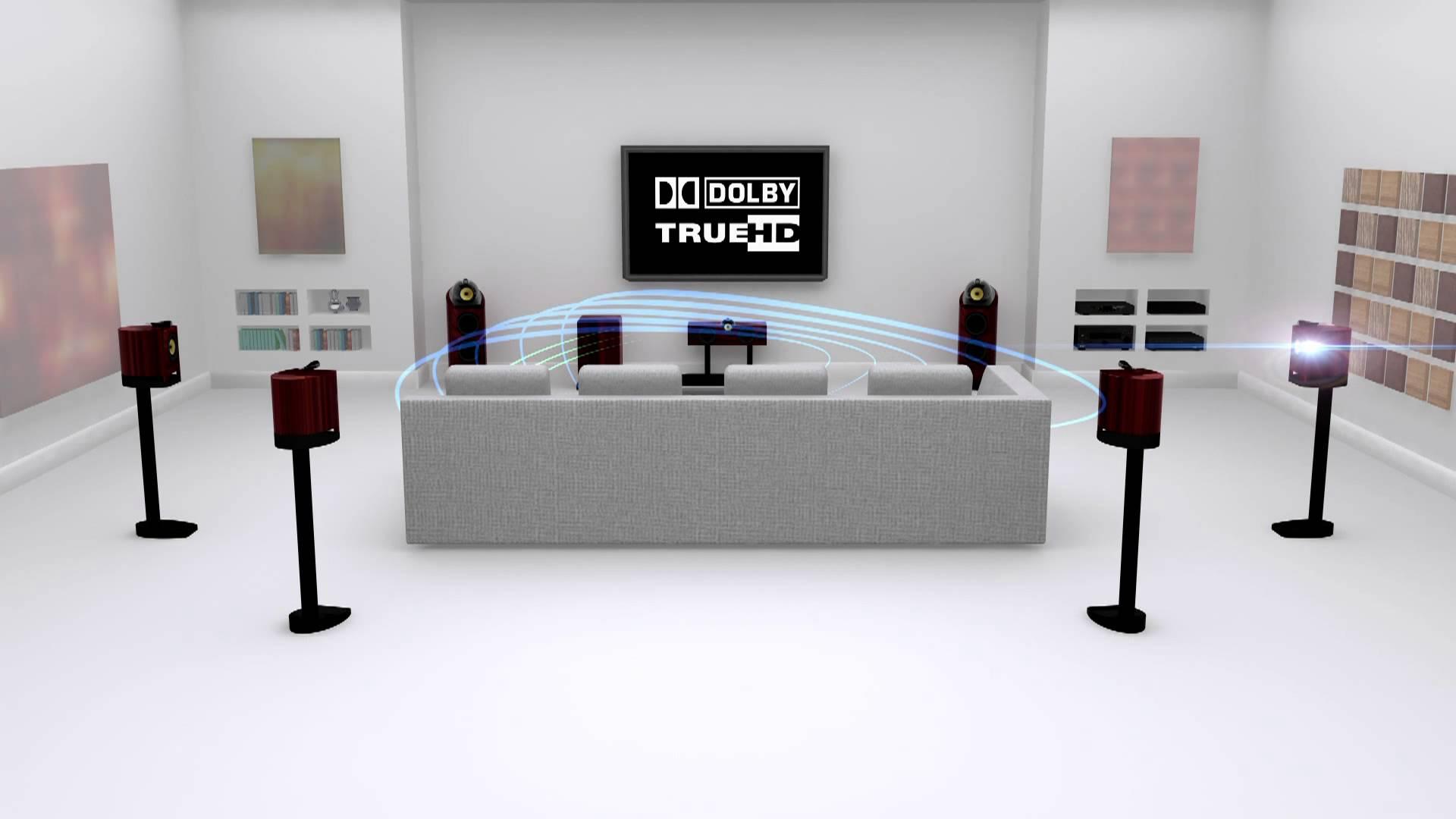 True Dolby
