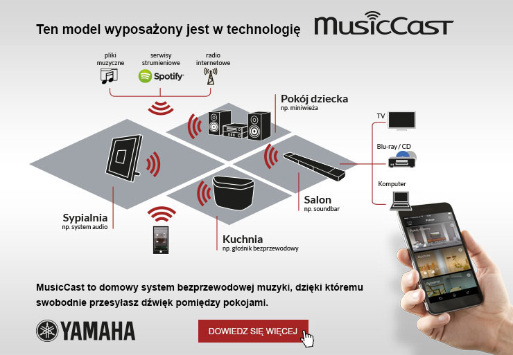 MusicCast ISX-18D