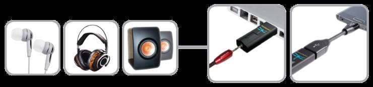Sposoby podłączenia DragonFly Black i DragonFly Red